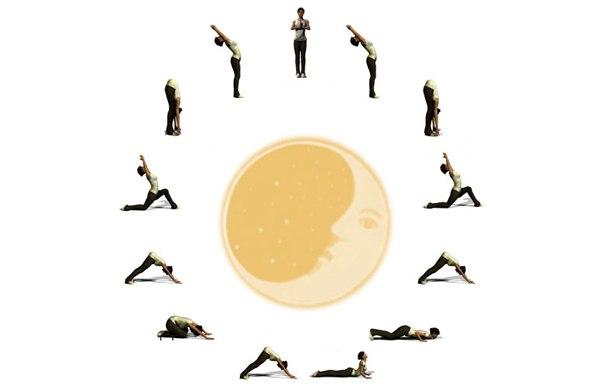 динамическая йога